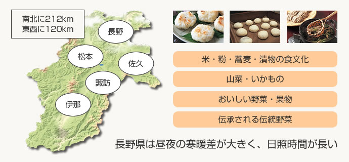 図解:気候・風土により異なる食べ物